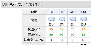 Weather_2